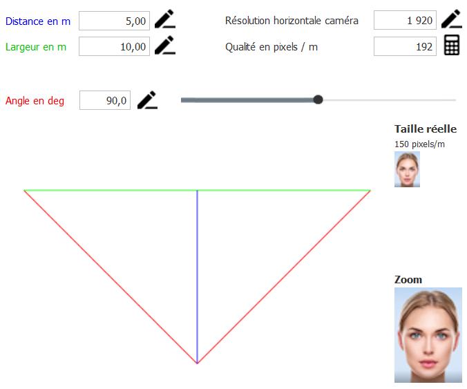 calculateur de champ de vision